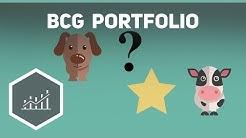 BCG Portfolio einfach erklärt ● Gehe auf SIMPLECLUB.DE/GO & werde #EinserSchüler