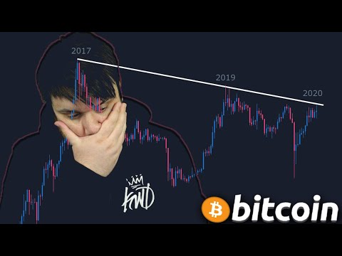 Bitcoin, Don't Hurt Us... Crypto Meme Review #00999