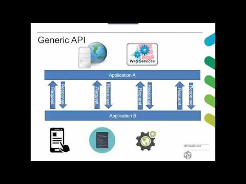 Webinar: What are APIs?