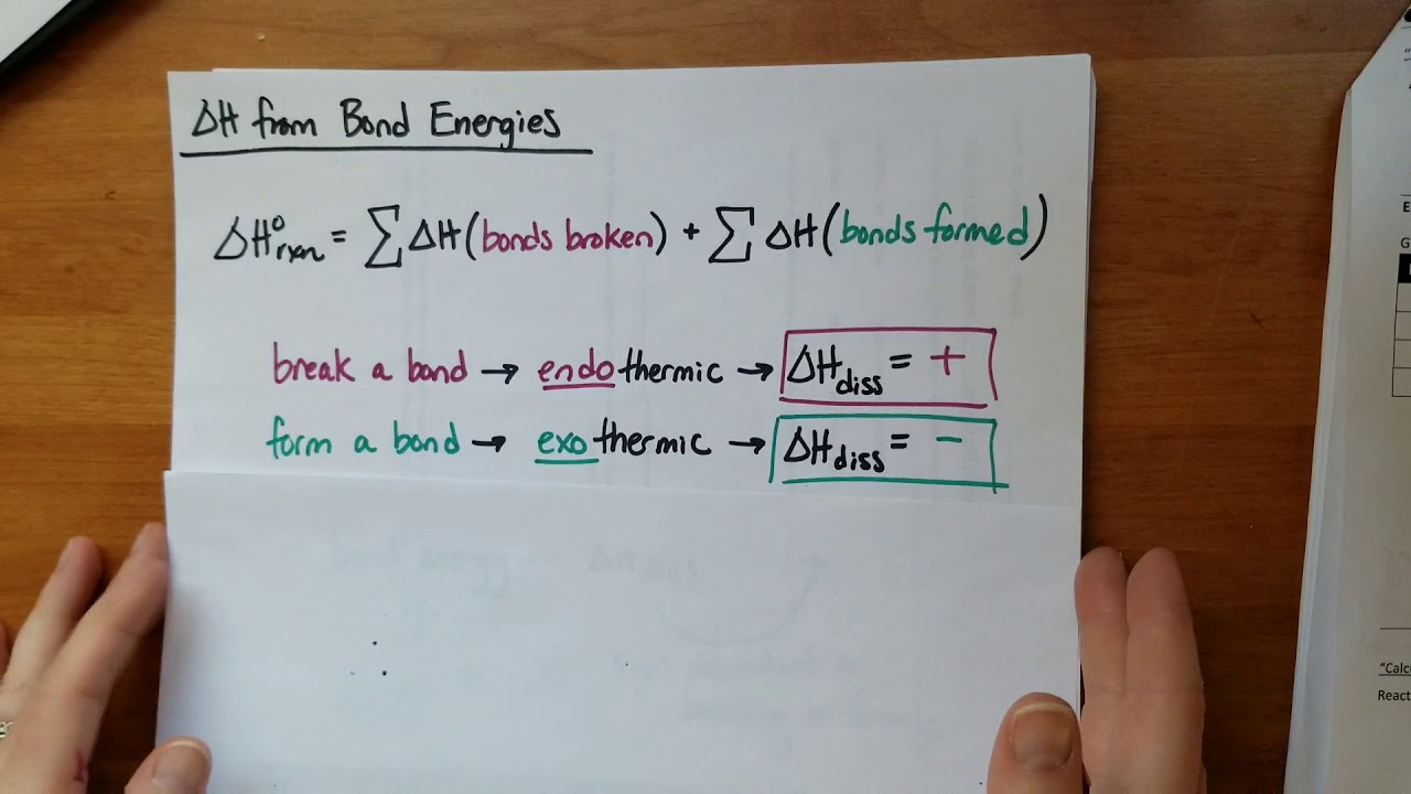 Calculating Change in Enthalpy of a Reaction from Bond ...
