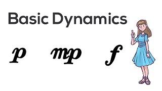 Basic Dynamics in Music | Music Theory Tutorial thumbnail