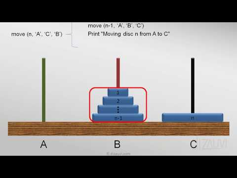Recursion Algorithm .Tower of Hanoi in C step by step