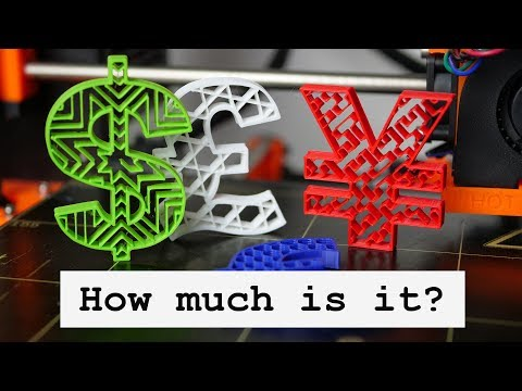 HOW MUCH do 3D printed parts really COST?