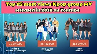 Top 15 most views Kpop group MV released in 2018 on Youtube