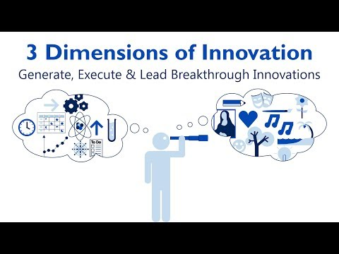3 Dimensions of Innovation: Online training