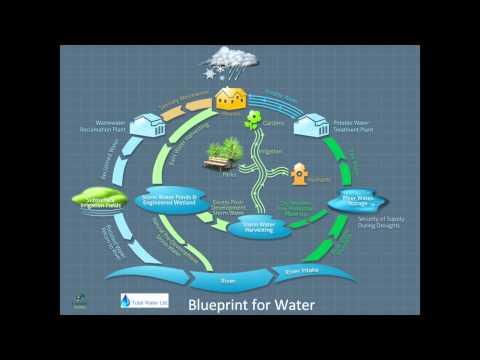 Bill Irvine, Total Water Ltd., Total Water Management in Communities