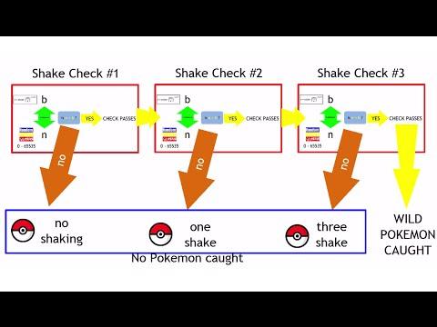 Pokémon Maths (Algorithms behind Catch rates)