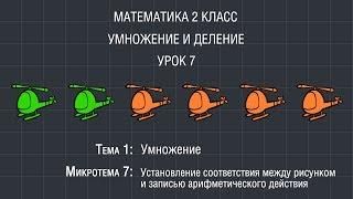 Математика 2 класс. Урок 7. Умножаем числа. Установления соответствия между рисунком и записью
