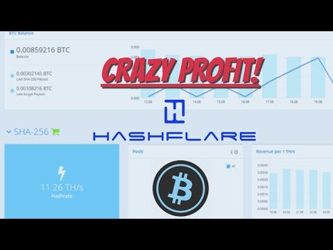 Cloud Mining Is WAY More PROFITABLE Now!!!