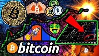BITCOIN: The REAL Reason $BTC Price WILL EXPLODE in 2020!! (Hint: It's Not the Halving)