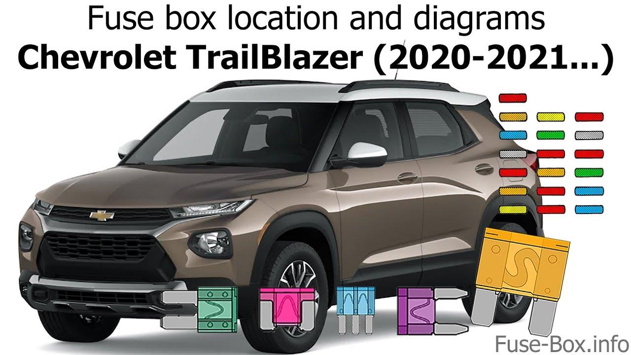 Fuse box location and diagrams: Chevrolet TrailBlazer ...