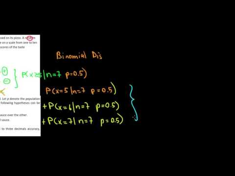 STATISTICS I How To Perform A Sign Test I Test On Distributions I Example 2