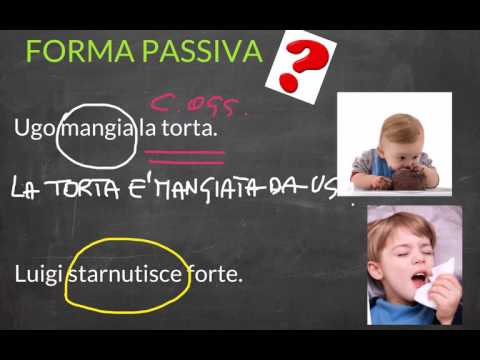 La forma attiva e passiva dei verbi