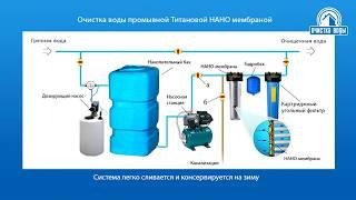 Фильтр для очистки воды из скважины промывной титановой НАНО-мембраной(, 2016-02-16T05:49:26.000Z)