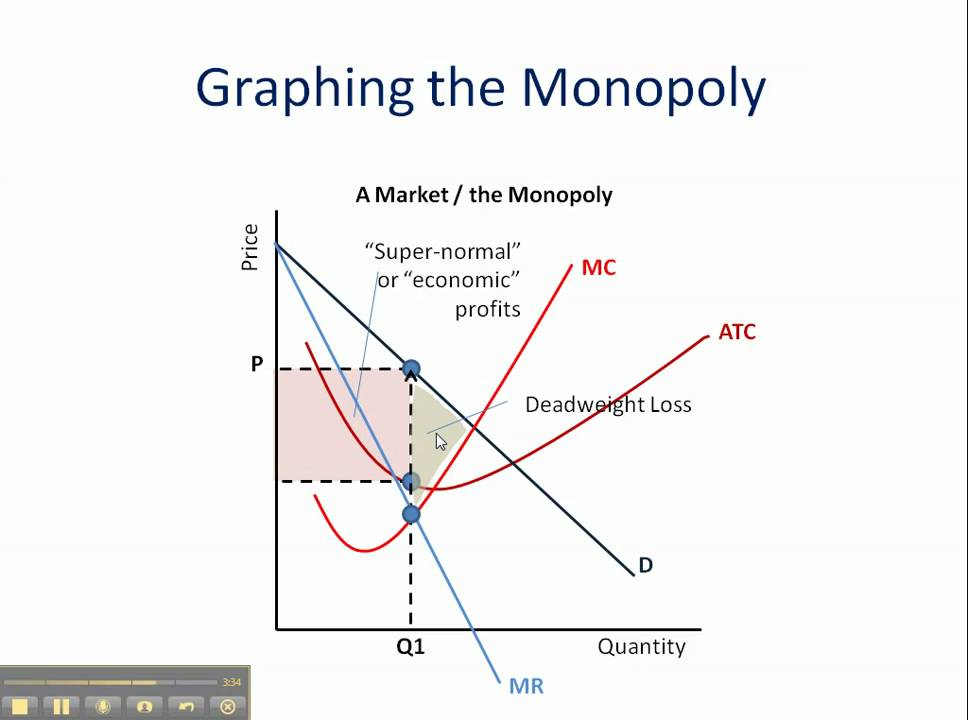 microeconomic theory price policy in oligopoly essay In microeconomics: theory and applications with calculus, perloff calculus-based microeconomic theory and offers pricing and advertising 13 oligopoly and.