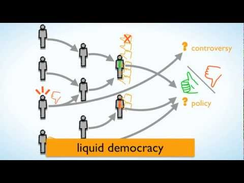 Liquid Democracy In Simple Terms