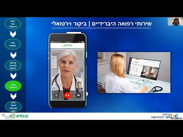 כנס בריאות דיגיטלית: משה שדה, ראש חטיבת דיגיטל של שירותי בריאות כללית