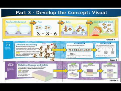math worksheet : envisionmath teaching a lesson  youtube : Envision Math 2nd Grade Worksheets