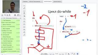 Программирование с нуля от ШП - Школы программирования Урок 7 Часть 2 Курсы 1с 8 Курсы 1с зарплата