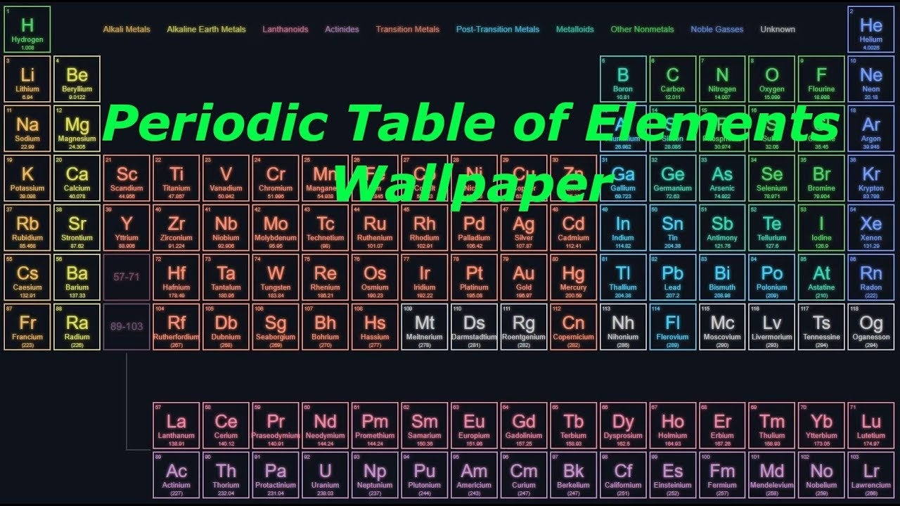 Periodic Table of Elements - Animated