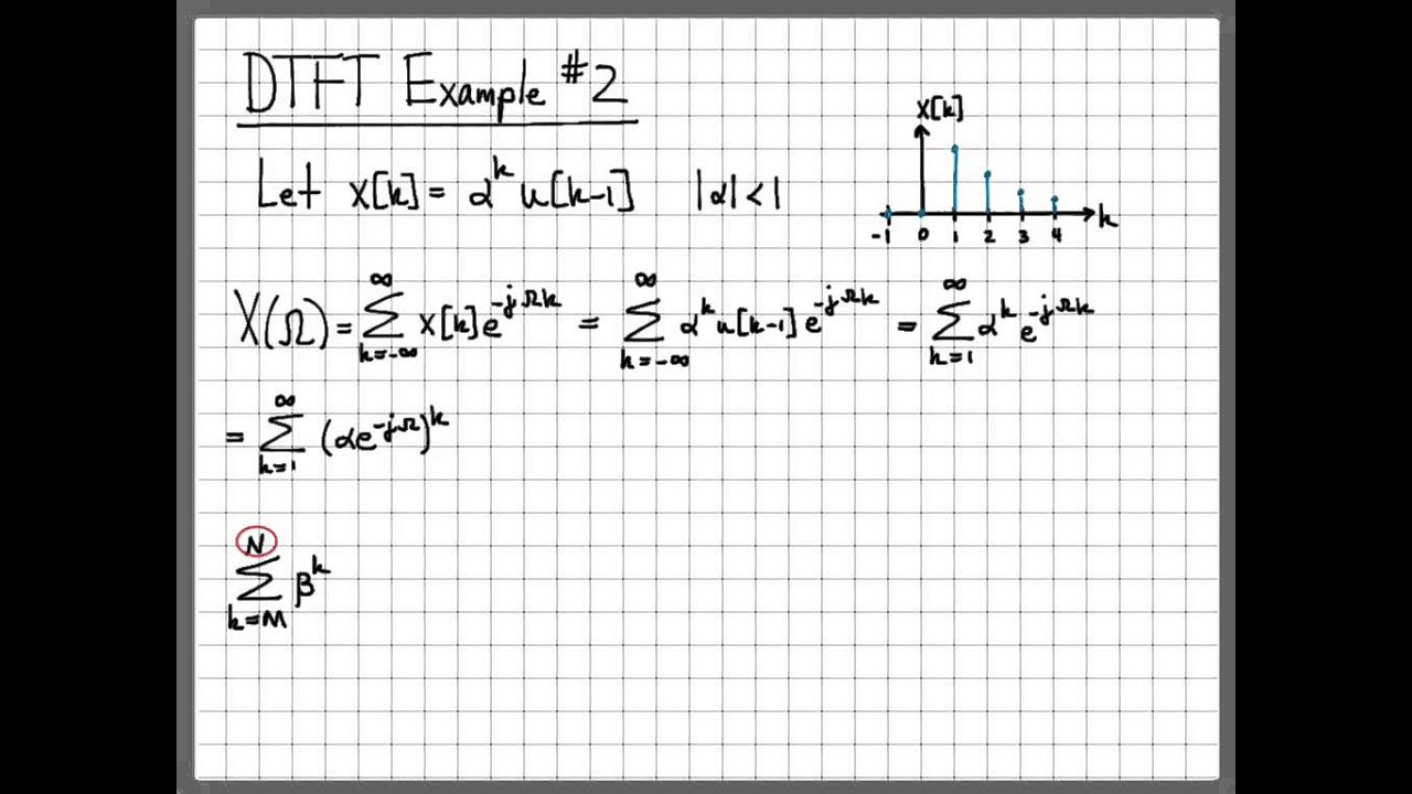 Discrete Time Fourier Transform Of Decaying Exponential Example 02