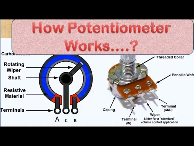 what is a potentiometer- complete guide - Engineering portal