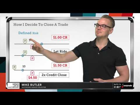 How I Decide To Close An Options Trade | Options Trading Concepts
