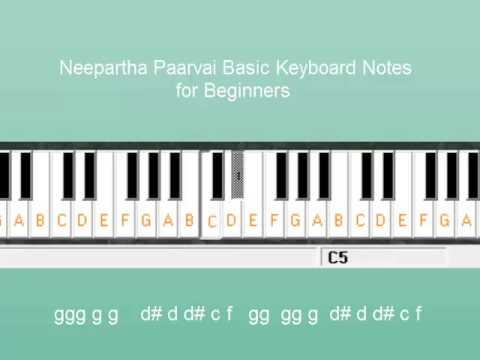 Learn piano in malayalam language free