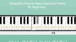 Nee Partha Parvai  (Hey Ram) Beginner Keyboard Notes