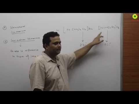 COORDINATION COMPOUND   NV SIR( B.Tech. IIT Delhi)     IIT JEE MAIN + ADVANCED   AIPMT   CHEMISTRY