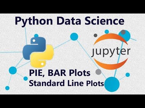 Line Plots, Bar Plots and Pie Plots Using Seaborn in Python