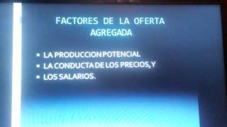 Los Terbucci, Modelo Macroeconomico de la Oferta y Demanda Agregada