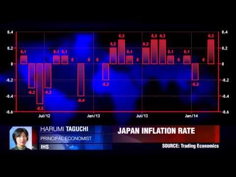 Japan Boosts Growth