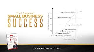 CarlGould-#70SecondCEO-Are You Doing What's Convenient or Necessary in Your Business?