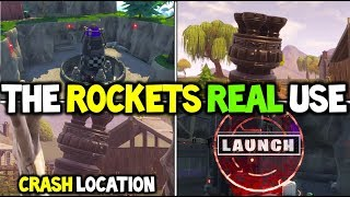 "*NEW* Fortnite ""THE ROCKETS REAL USE"" SEASON 5 STORYLINE EXPLAINED! The Rockets Plan / Destination!"