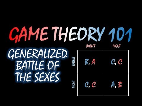 Battle Of The Sexes Game Theory