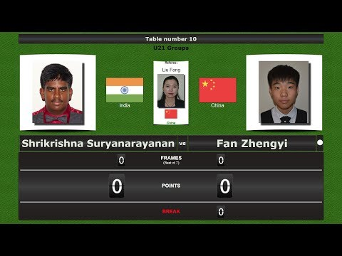 Snooker U21 Groups : Shrikrishna Suryanarayanan vs Fan Zhengyi