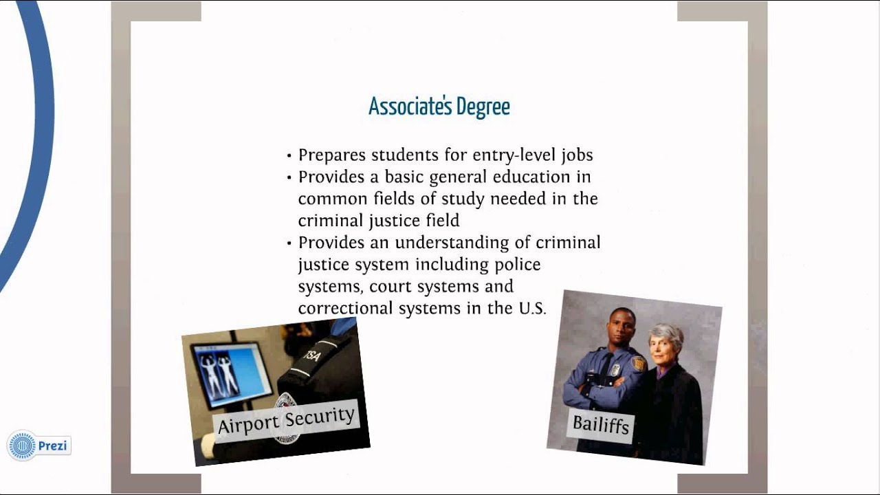 Criminal Justice Degree >> Is A Criminal Justice Degree For You Youtube