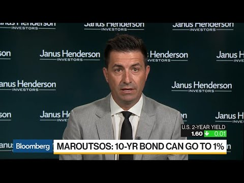 Janus Henderson's Maroutsos Says 10-Year Bond Yield Can Fall To 1%