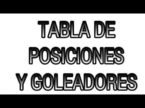TABLA DE POSICIONES Y GOLEADORES•[LALIGA]•[PREMIER.LIGUE]•[SERIE A]•[BUNDESLIGA]•[LIGUE 1]