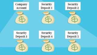 How Should Landlords Handle Their Security Deposits?