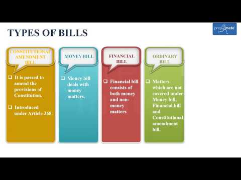 Lecture 8- Types of Bill: Ordinary, Money, Financial and Constitutional Amendment Bill