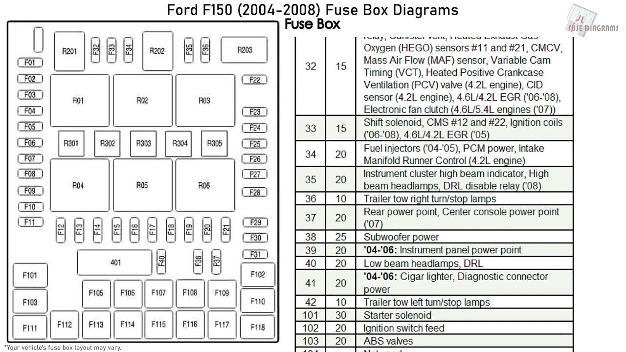 2009 Ford F150 Interior Fuse Box Diagram