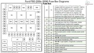 Ford F150 (2004-2008) Fuse Box Diagrams - YouTube | Ford F150 Fuse Panel Diagram |  | YouTube