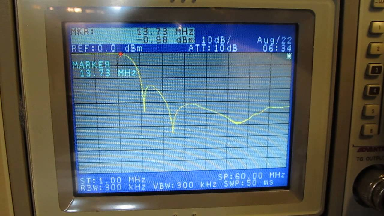 106 Measuring Low Pass Filters In A Ham Radio Hf Packer Amp For Filter Fm 88 108 Mhz Amateur Bands Youtube