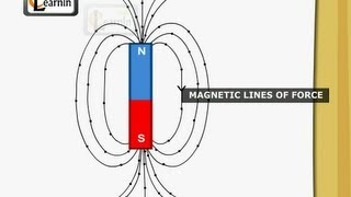 Mapping of magnetic lines of force - Elementary Science