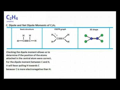 C2H4 : Lewis Structure + Molecular Geometry - YouTube C2h4 Structure
