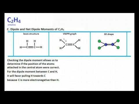 C2h4 Lewis Structure Molecular Geometry