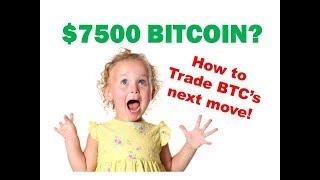 EPIC TRADE SETTING UP - Bitcoin Litecoin Ethereum Trade Setup INSIDE