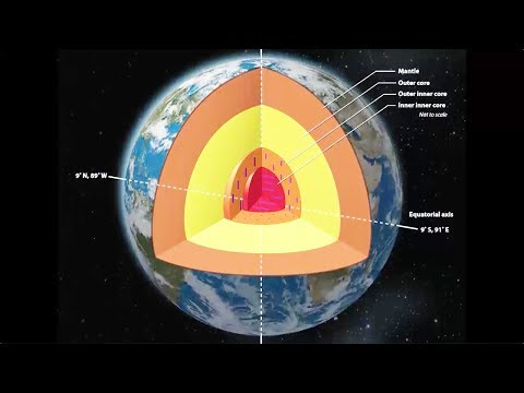 Tamil - Geography - Earth interior & rock cycle - NCERT - TNPSC,Group 1,Group 2a,Group 3,Group 4